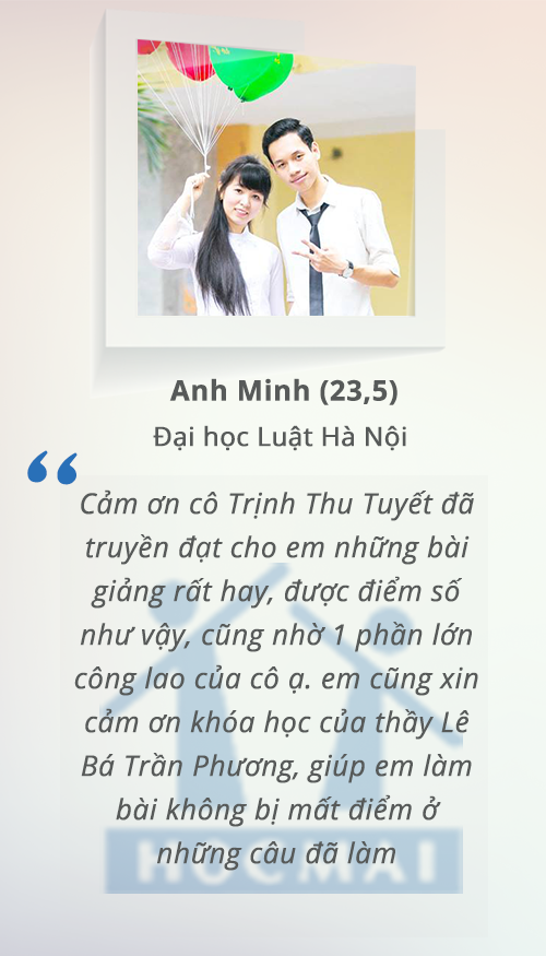 Anh-Minh