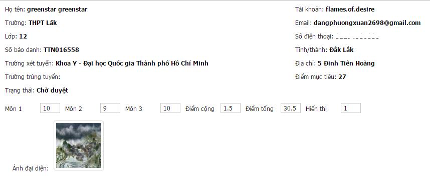 Dang Xuan Phuong