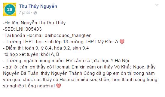Nguyen Thu Thuy