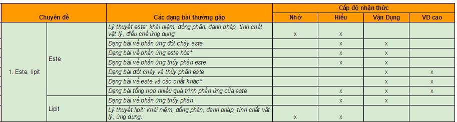 ma-tran-dang-bai-hoa-hoc-1