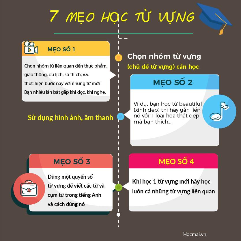 7 mẹo học từ vựng Tiếng Anh teen 2k cần thành thạo