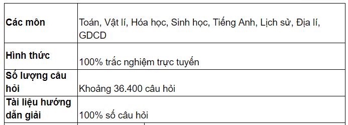 phong-luyen-pen-i-2018-teen-2k