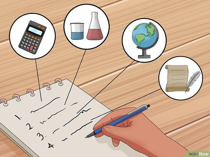 Quản lí thời gian học tập - chìa khoá của học tốt